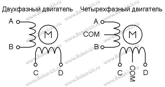 Схема управления шаговым двигателем